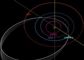 К Земле летит астероид размером с
